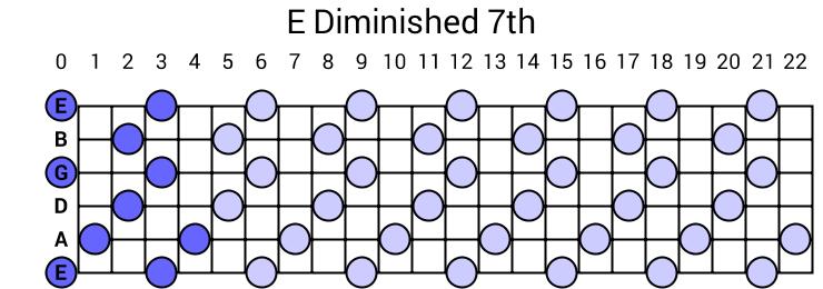 E Diminished 7th Arpeggio