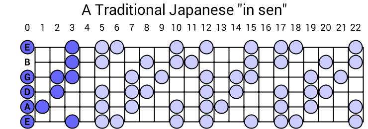 "A Traditional Japanese ""in sen"""