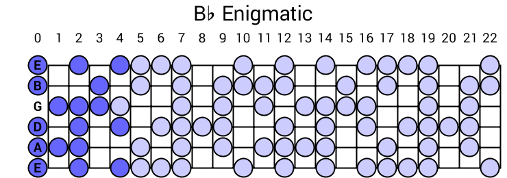 Bb Enigmatic