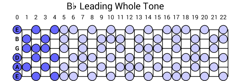 Bb Leading Whole Tone