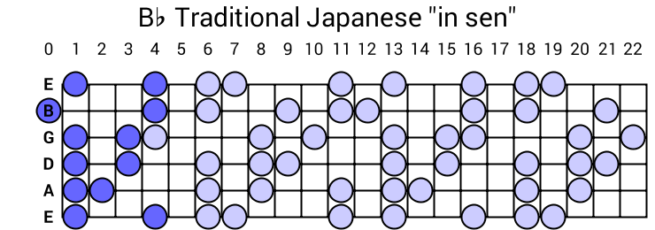 "Bb Traditional Japanese ""in sen"""