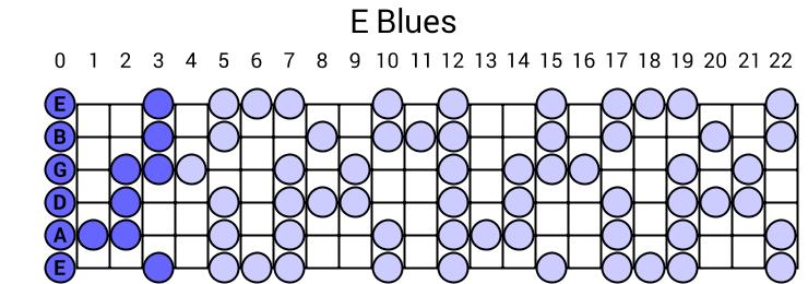external image E-Blues.png