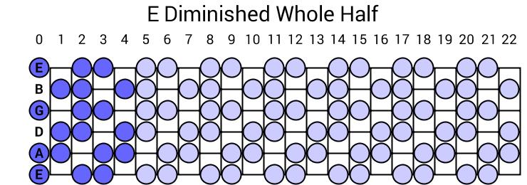E Diminished Whole Half Scale