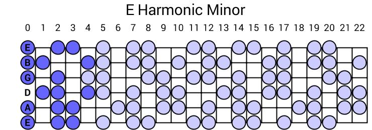 A Guitar Chord  Guitar Chords Chart  8notescom