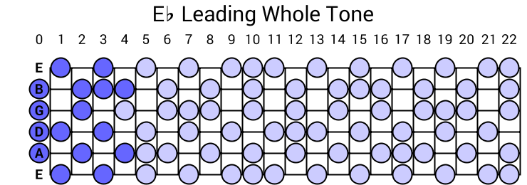 Eb Leading Whole Tone