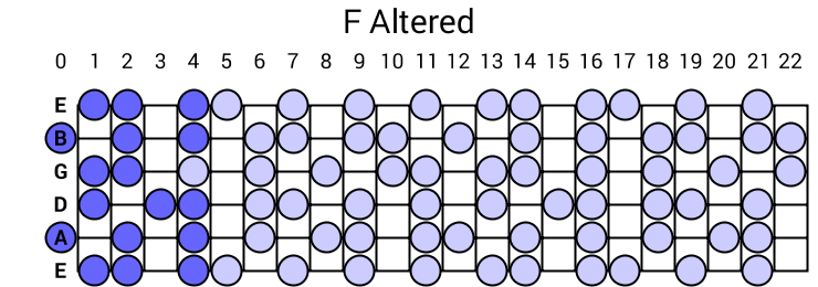 F Altered