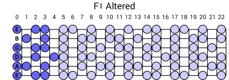 F# Altered