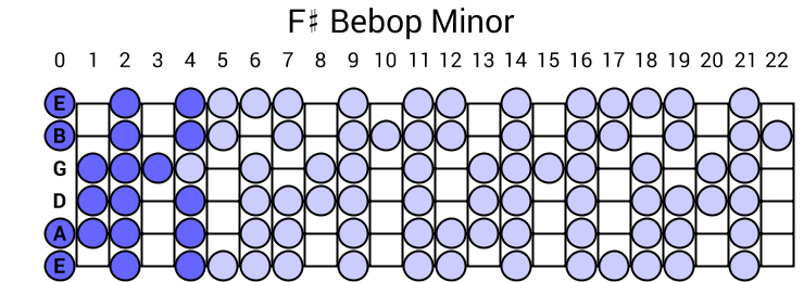 F# Bebop Minor