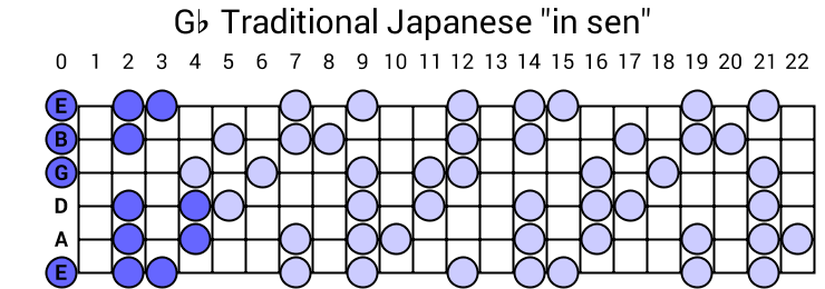 "Gb Traditional Japanese ""in sen"""